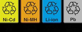 充電式電池リサイクルマーク